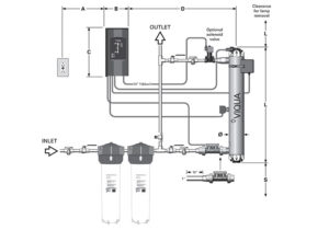 Viqua Installation design
